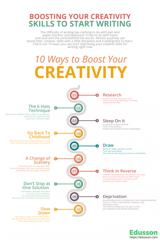 Boosting your creativity. Skills to start writing.