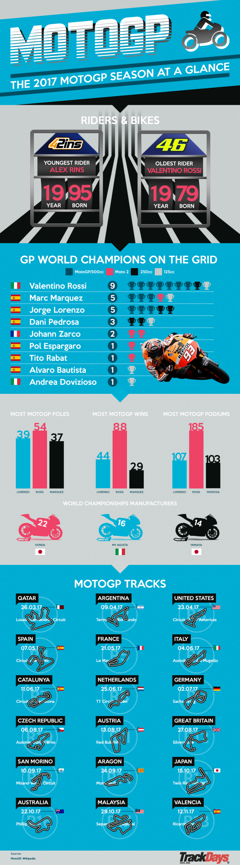 466345? w=800 - Betting on Moto GP: What You Need to Know