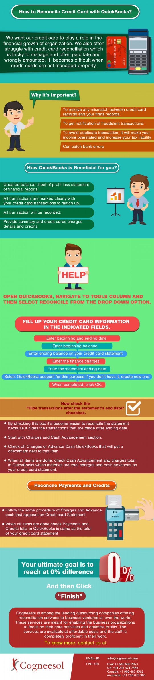 Reconcile Your Credit Card with QucikBooks