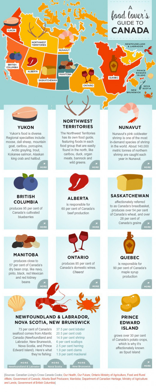 The great Canadian food map