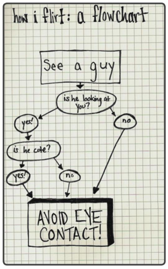How to subtly flirt