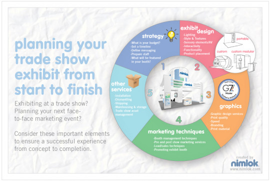 Planning Your Trade Show Exhibit