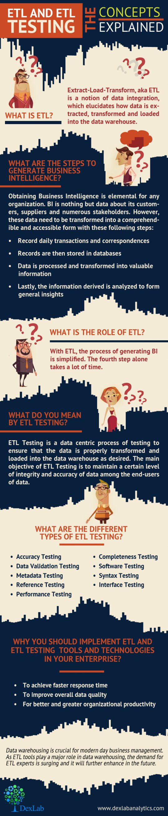 ETL and ETL Testing: A Detailed Evaluation