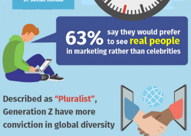 How To Market To Each Generation On Social Media Part 1
