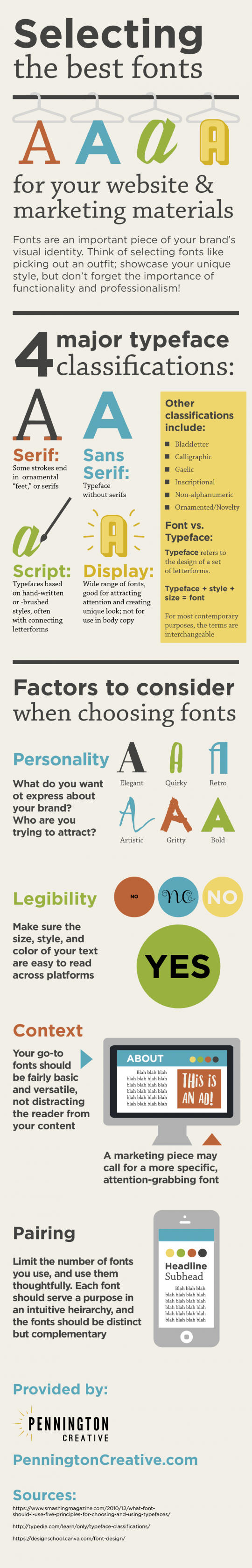 Selecting the Best Fonts for Your Website and Marketing Materials