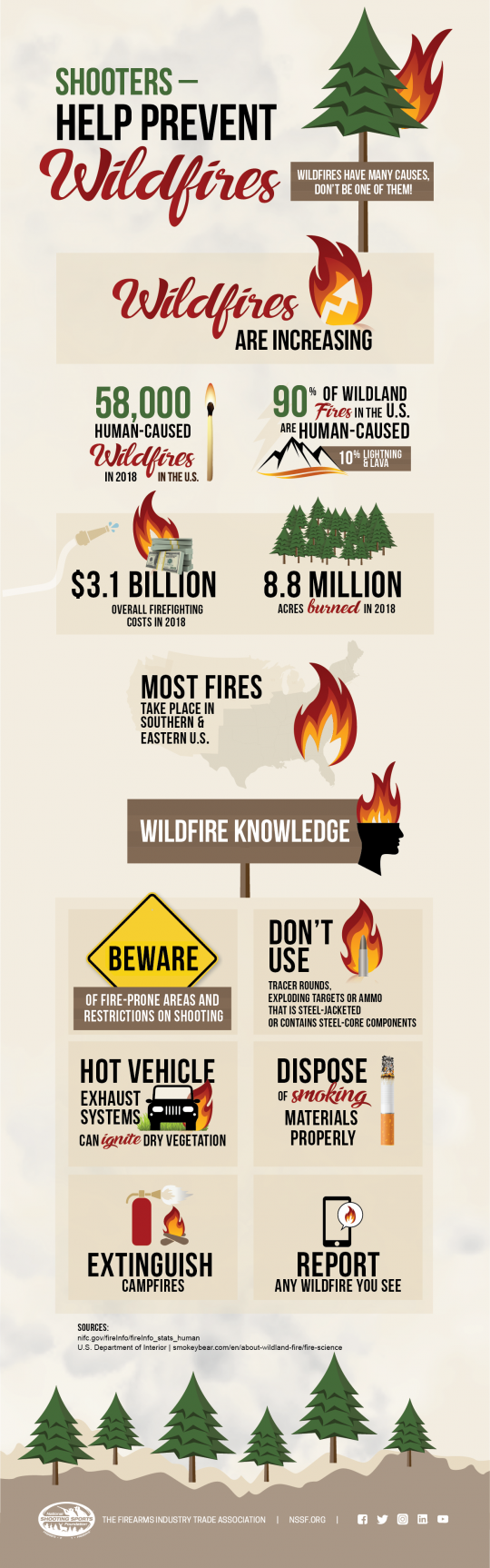Shooters - Help Prevent Wildfires