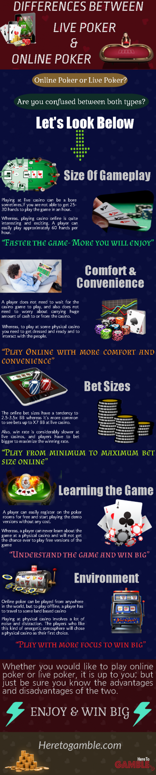 Difference Between Live Poker and Online Poker