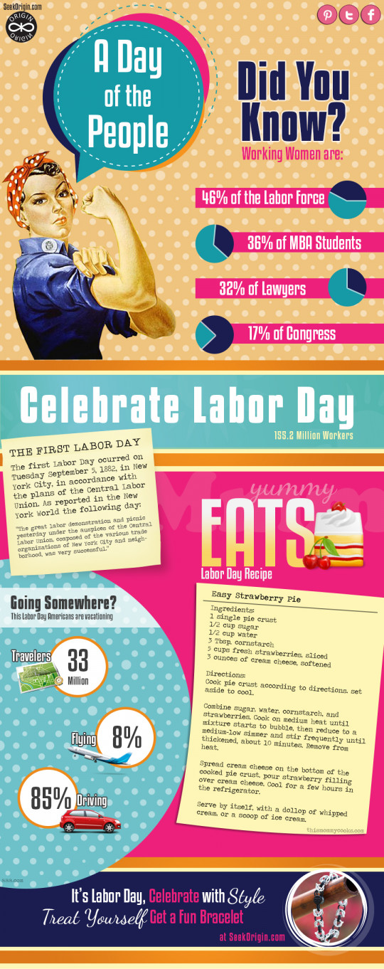 Labor Day Facts and Fun