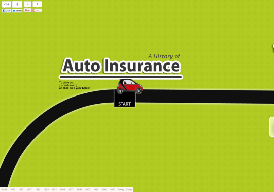 A history of Auto Insurance