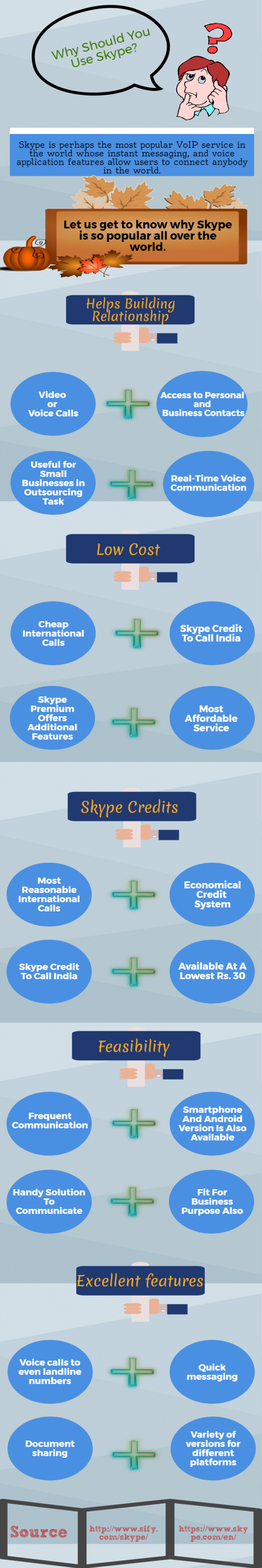 Why Should You Use Skype?