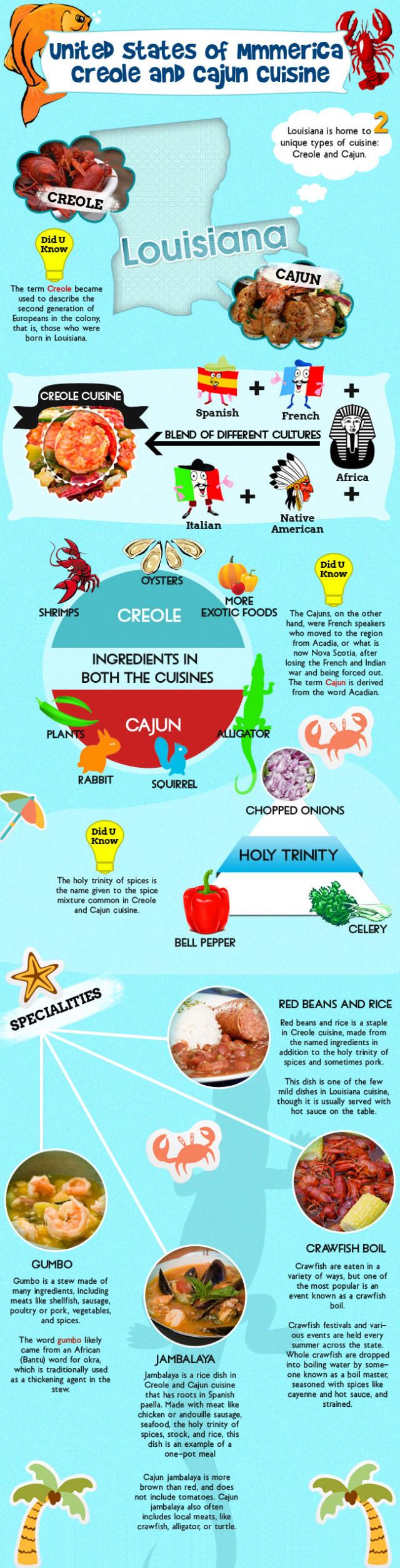 Creole and Cajun Cuisine - Louisiana