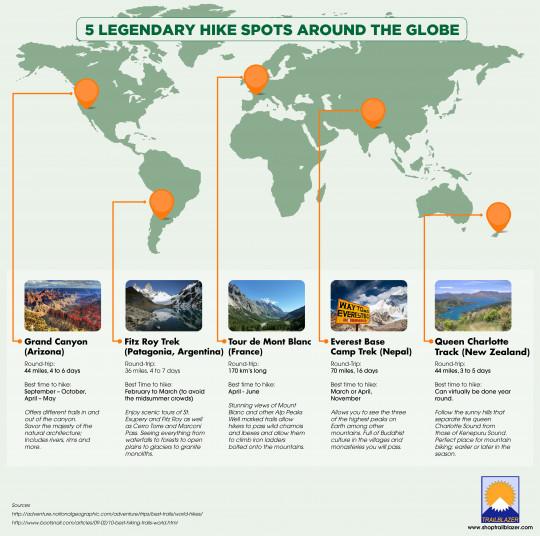5 Legendary Hike Spots Around the Globe
