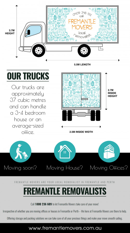 Get Assistance from the Best Perth Removalists