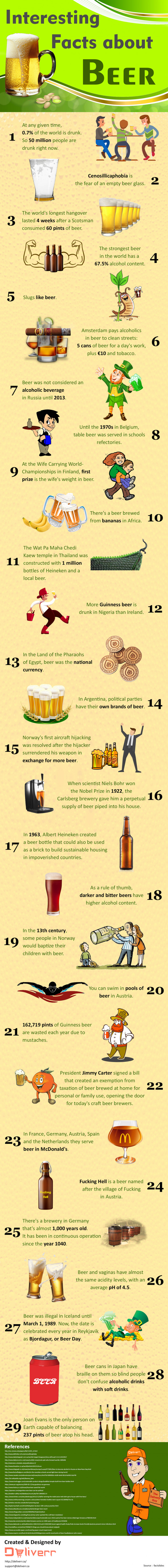 Interesting Facts About Beer (Infographics)