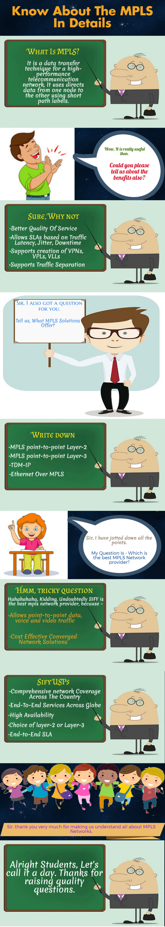 Know About The MPLS In Details