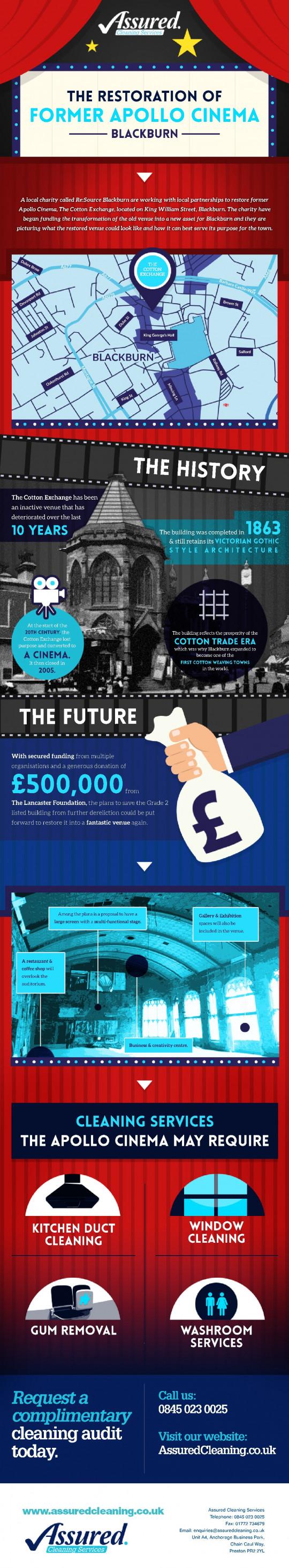 The Restoration of Former Apollo Cinema Blackburn
