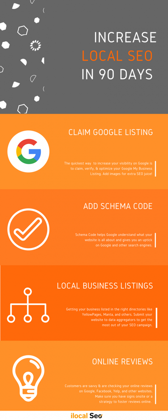 Increase Local SEO Rankings in 90 Days