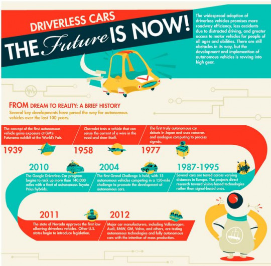 Driverless cars: The future is now!