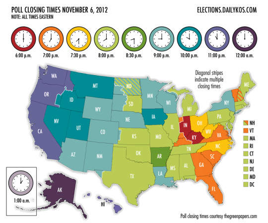 Poll Closing Times, Nov 6 2012