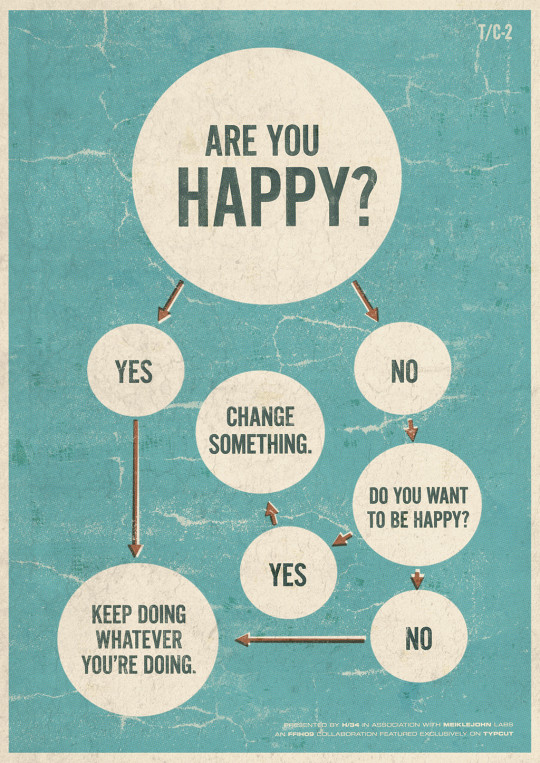 Do You Want to Be Happy?