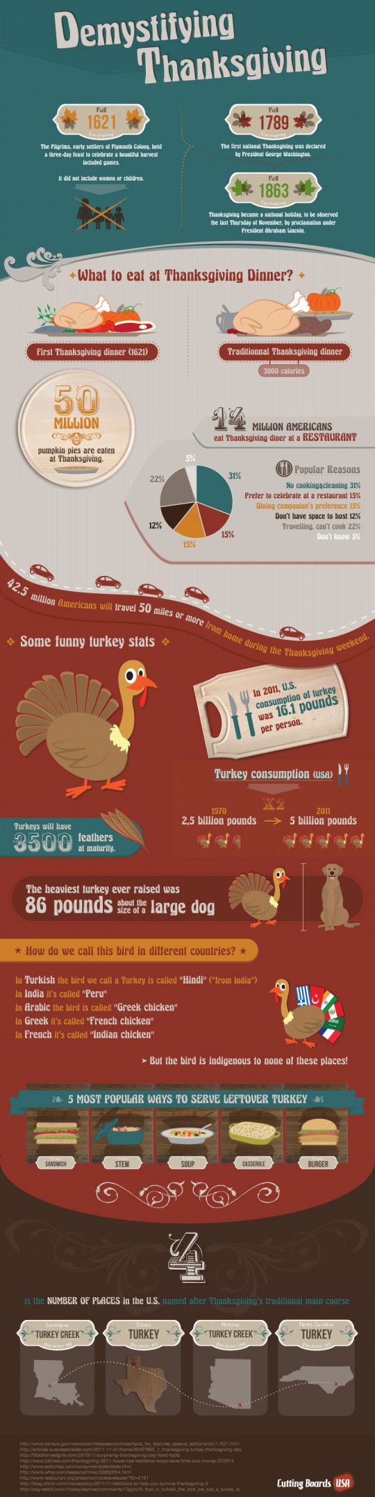 Demystifying Thanksgiving