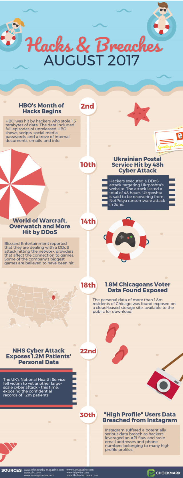 August Infographic