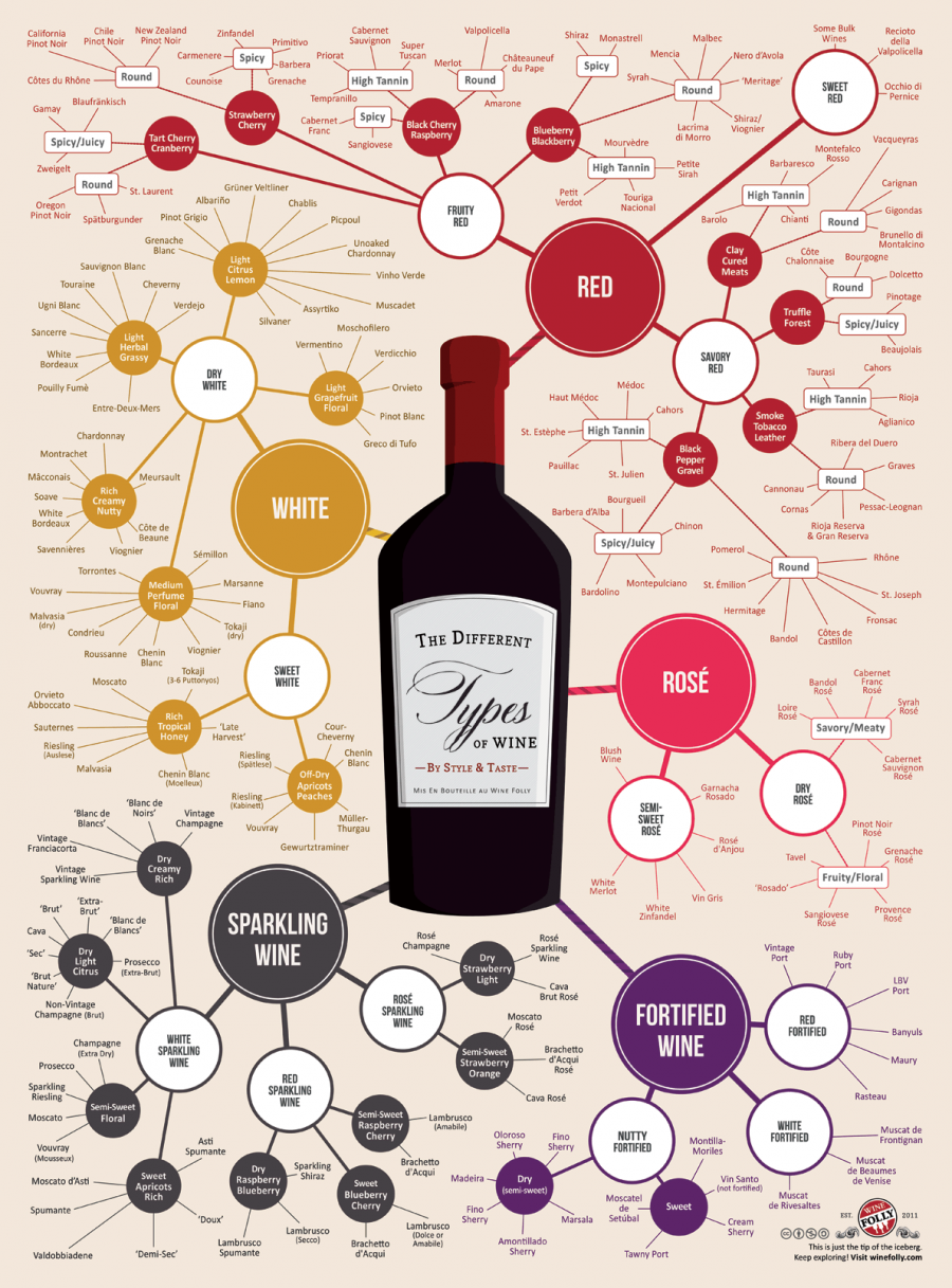 59312? w=900 - 8 Wines you can enjoy at Land-Based Casinos in New Zealand