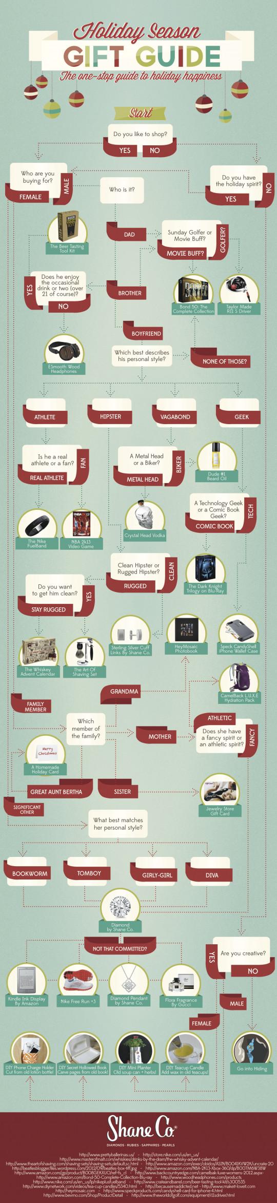 Holiday Season Gift Guide