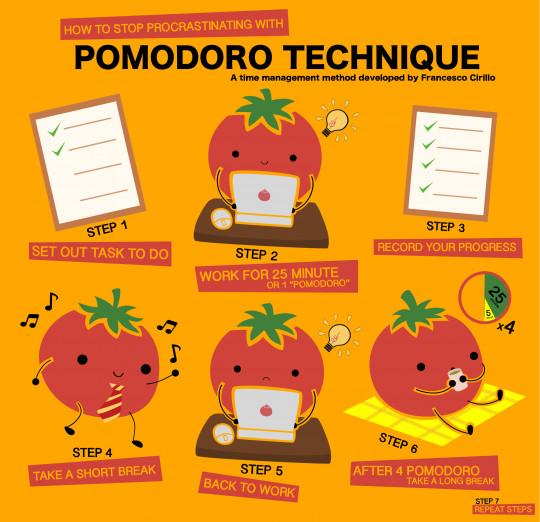 How to stop procrastinating with Pomodoro Technique