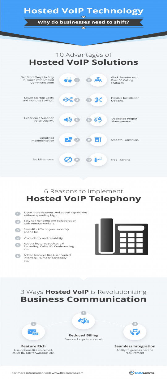 10 Advantages of Hosted VoIP Solutions