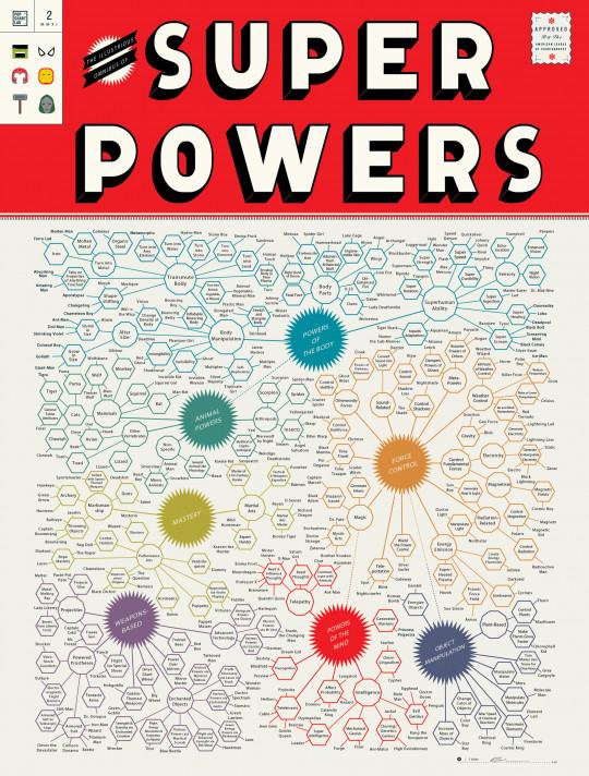The Illustrious Omnibus of Super Powers 2