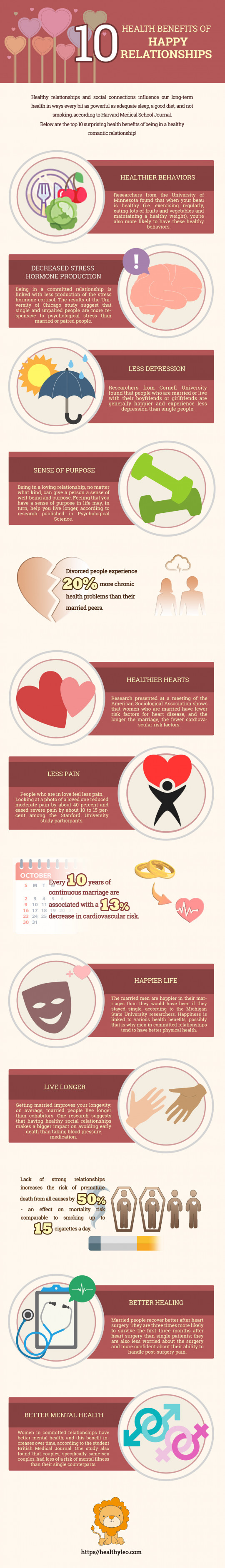 10 Health Benefits of Happy Relationships
