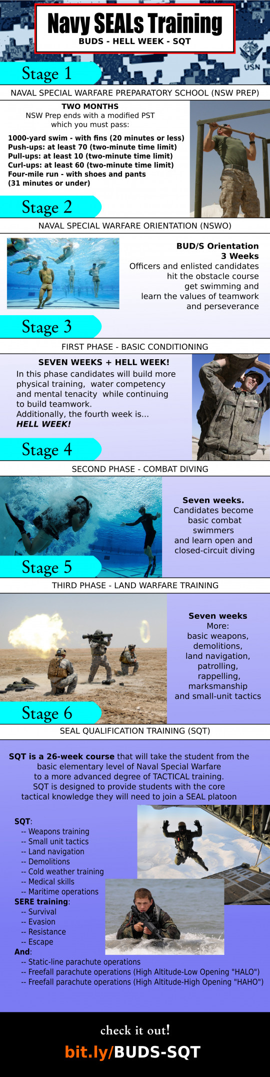 Navy SEALs Training - BUDS - HELL WEEK - SQT