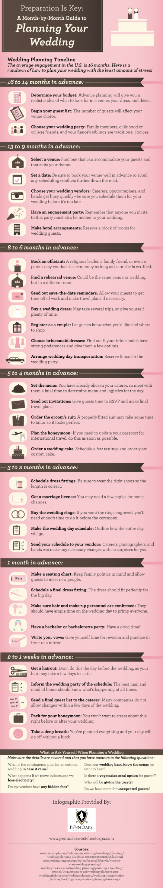 Wedding Planning Checklist Infographic | Wedding Planning Checklist A Complete Guide On How To Plan Your Big Day