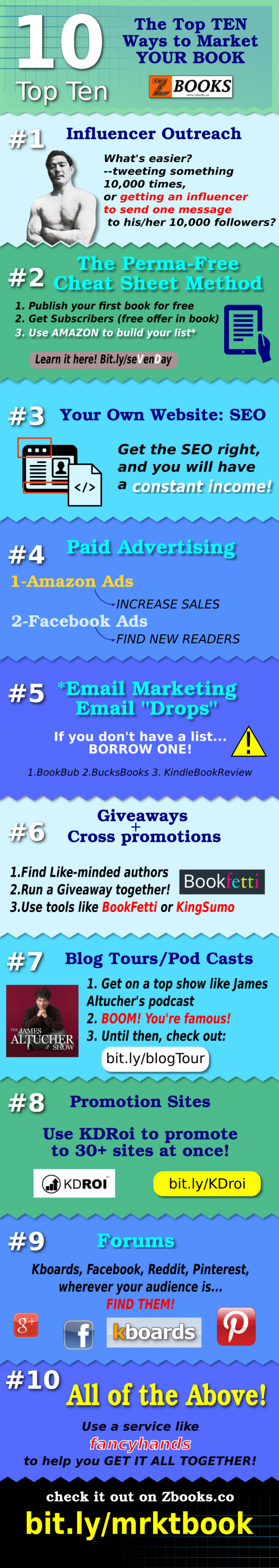 The Top Ten Ways to Market Your Book!
