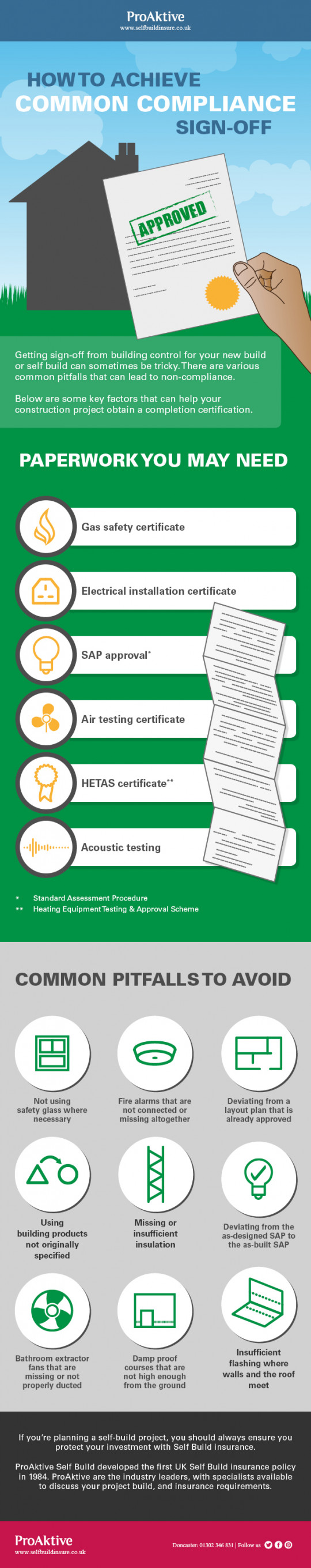 How To Achieve Common Compliance Sign Off