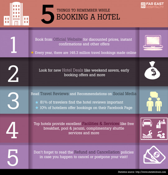 68756? w=540 - Four Tips for Booking Hotels Online
