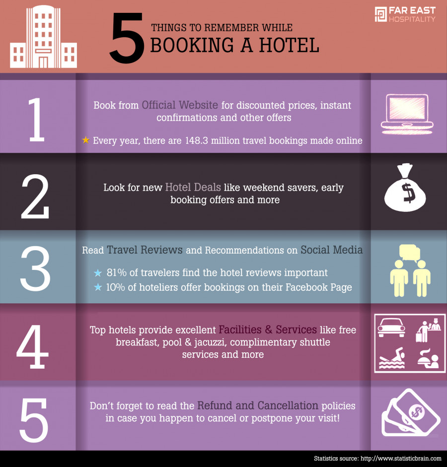 68756? w=900 - What You Need to Consider Before Booking A Hotel Room In Galway
