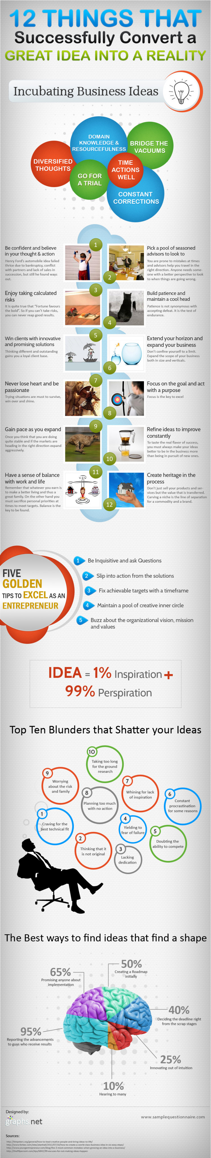 12 Things that Successfully Convert a Great Idea into a Reality (Infographic)