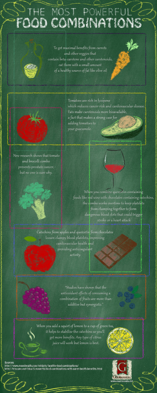 The Most Powerful Food Combinations