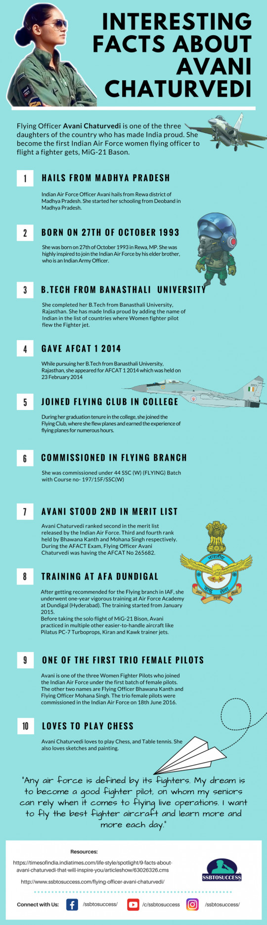 Interesting Facts about Flying Officer Avani Chaturvedi [Infographics]
