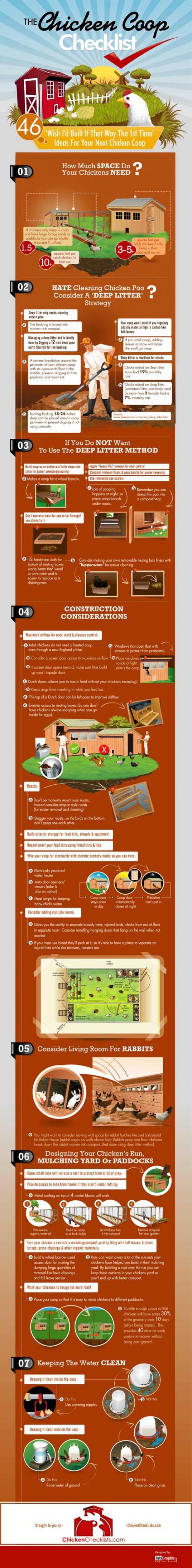 46 Ideas to Help Build The Best Chicken Coop