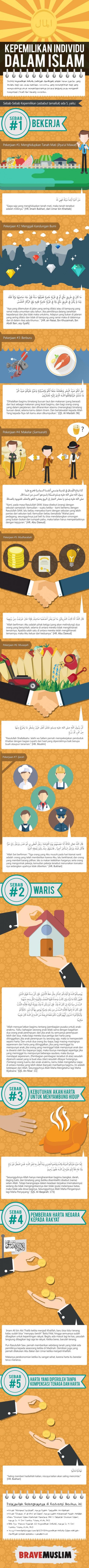 Sebab Kepemilikan Individu di Dalam Sistem Ekonomi Islam