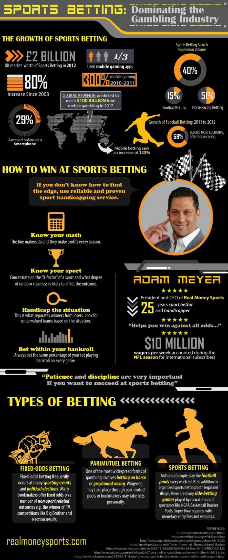 73091? w=900 - Why Sports Betting Continues to Grow