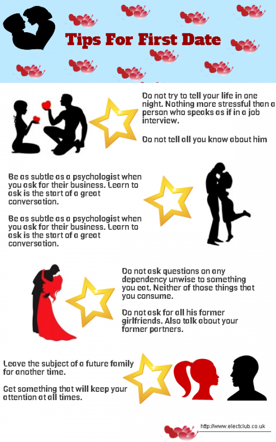Tips for First Date