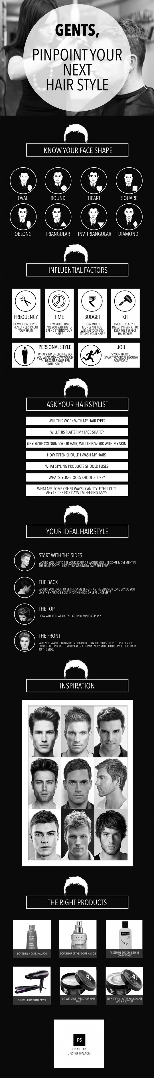 Infographic How To Pick Your Next Mens Hairstyle The Pomades Blog