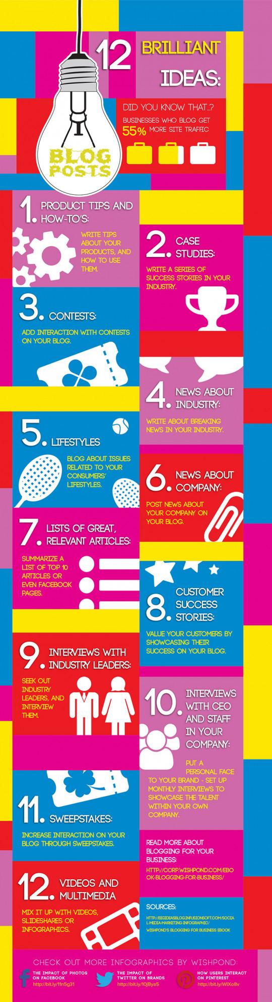 12 Brilliant Blog Post Ideas for Businesses