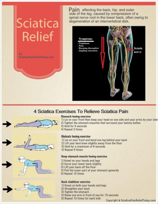 4 Sciatica Exercises To Relieve Sciatica Pain