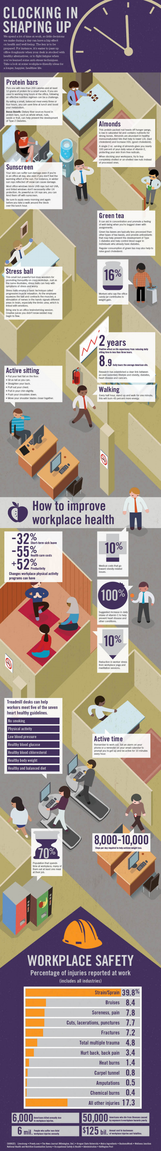 Workplace Wellness: Clocking In & Shaping Up
