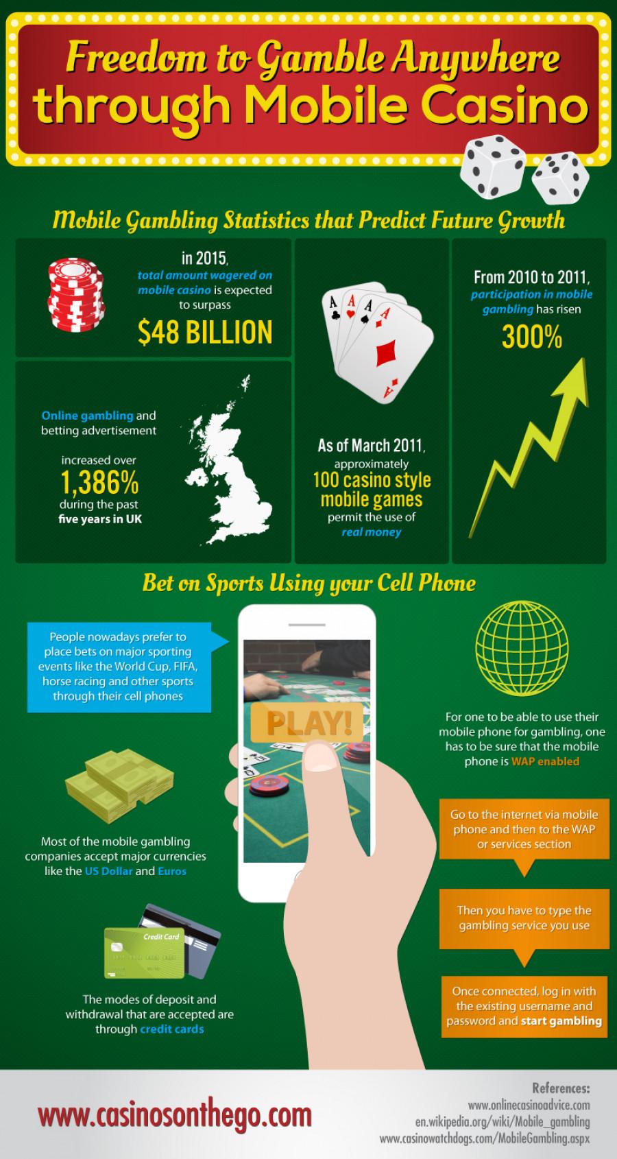75696? w=900 - Mobile Casino Game Guide
